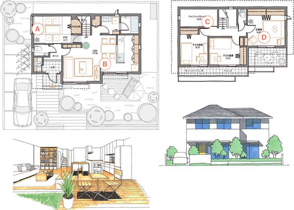 家の設計図アプリ7選|無料で家の間取りがシミュレーションできる